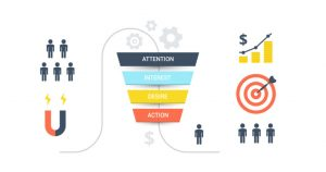 lead-generation significato