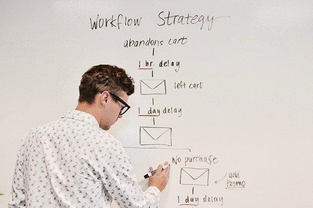 marketing automation processo