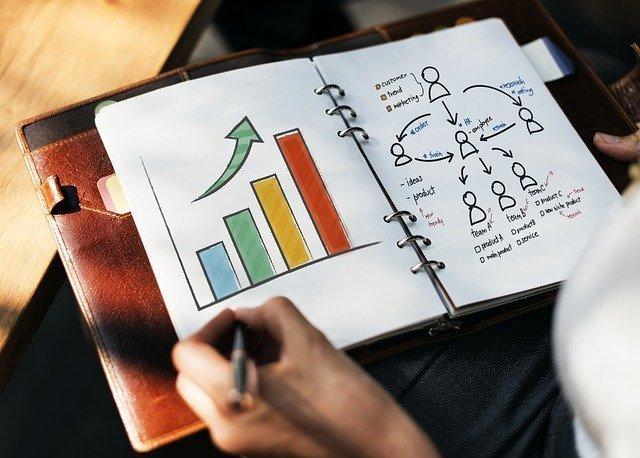 social media marketing aziende
