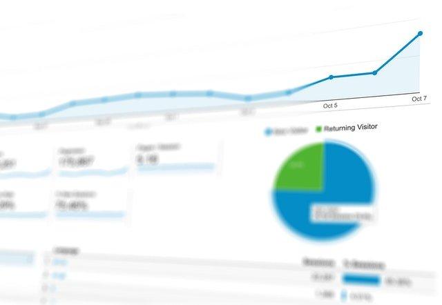 analytics per migliorare user experience