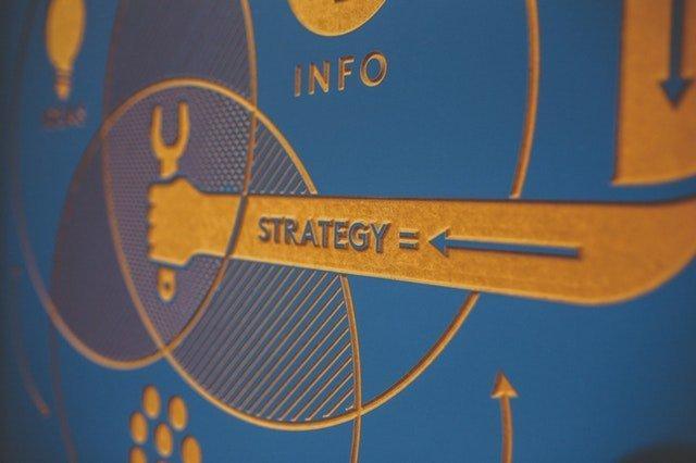 migliore strategia consulente AdWords certificato