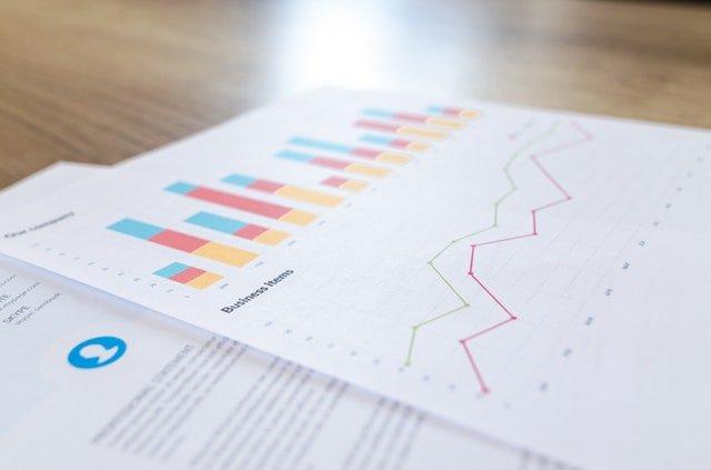 piano aziendale di una web marketing agency