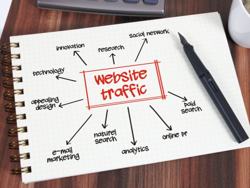 traffico sito web